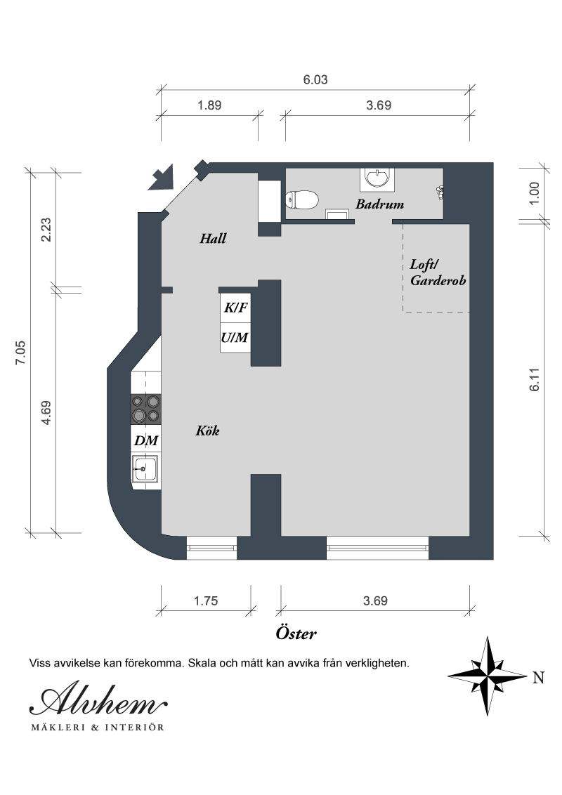 swedish-plans-layout